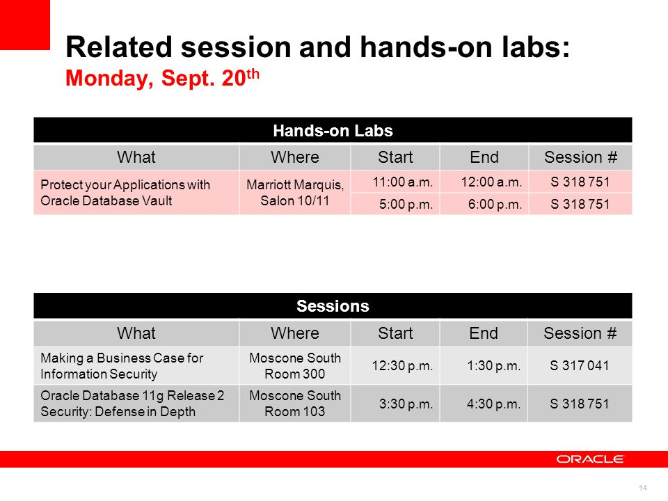 14 Related session and hands-on labs: Monday, Sept.