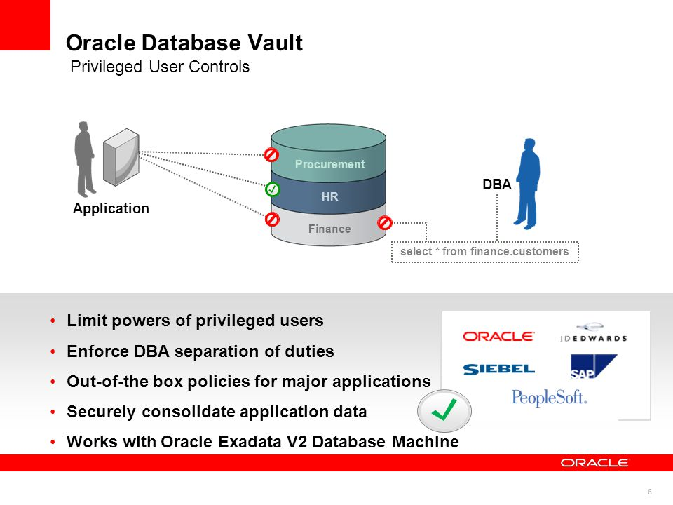 7 Oracle Database Vault Multi-Factor Access Control Protect application data and prevent application by-pass Enforce who, where, when, and how using rules and factors Achieve the cost benefits of outsourcing / off-shoring without sacrificing the confidentiality of your sensitive data Procurement HR Rebates Application