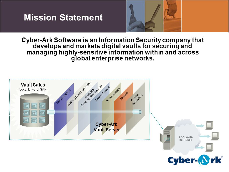 Mission Statement Cyber-Ark Software is an Information Security company that develops and markets digital vaults for securing and managing highly-sens