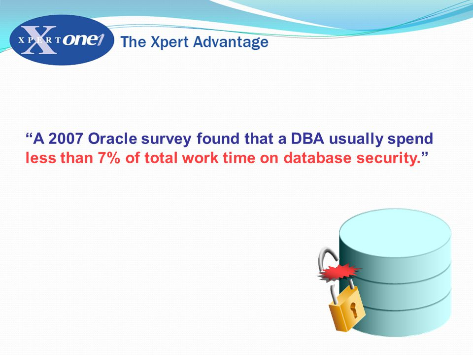 A 2007 Oracle survey found that a DBA usually spend less than 7% of total work time on database security.