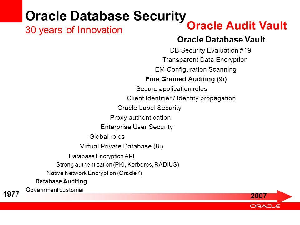 Oracle Audit Vault Oracle Database Vault DB Security Evaluation #19 Transparent Data Encryption EM Configuration Scanning Fine Grained Auditing (9i) S