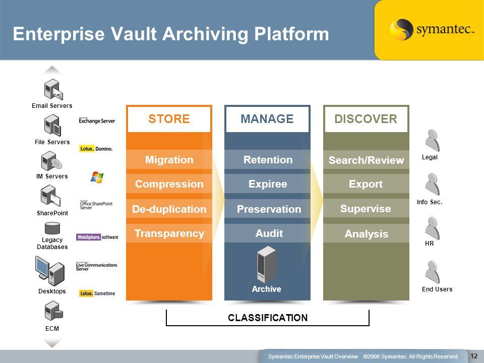 Enterprise Vault Archiving Platform CLASSIFICATION Legal Info Sec. HR End Users STORE Migration De-duplication Compression Transparency 12 SharePoint