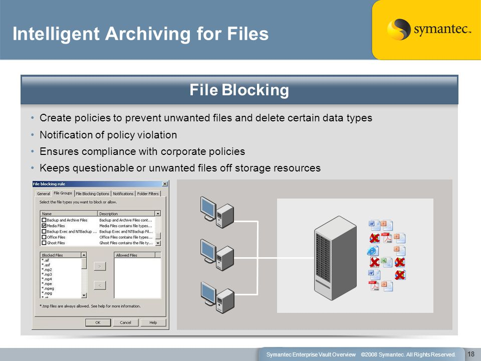 18 Intelligent Archiving for Files File Blocking Create policies to prevent unwanted files and delete certain data types Notification of policy violation Ensures compliance with corporate policies Keeps questionable or unwanted files off storage resources     Symantec Enterprise Vault Overview ©2008 Symantec.