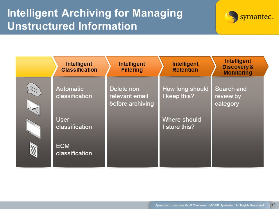 19 Intelligent Archiving for Managing Unstructured Information Intelligent Retention Intelligent Classification Intelligent Discovery & Monitoring Automatic classification User classification ECM classification How long should I keep this.