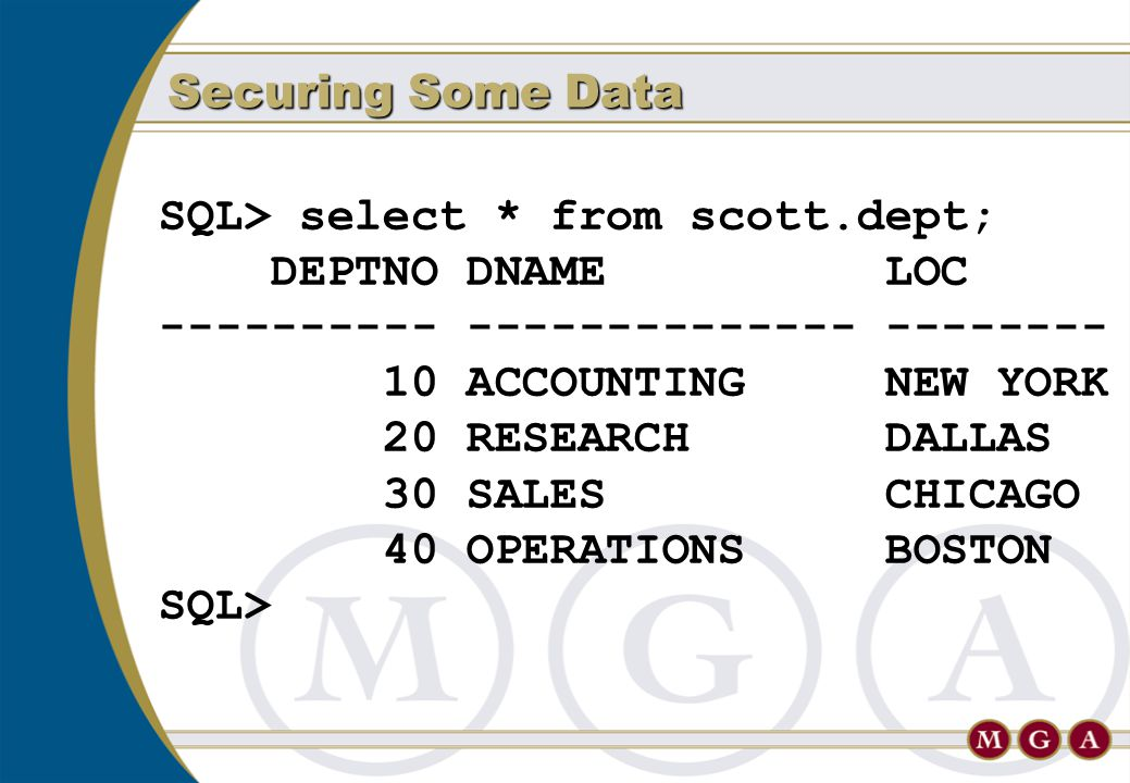 SQL> select * from scott.dept; DEPTNO DNAME LOC ---------- -------------- -------- 10 ACCOUNTING NEW YORK 20 RESEARCH DALLAS 30 SALES CHICAGO 40 OPERA