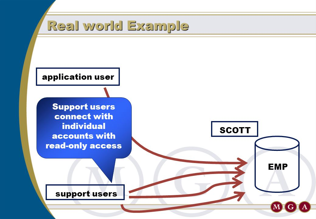 Real world Example EMP application usersupport usersSCOTT Support users connect with individual accounts with read-only access