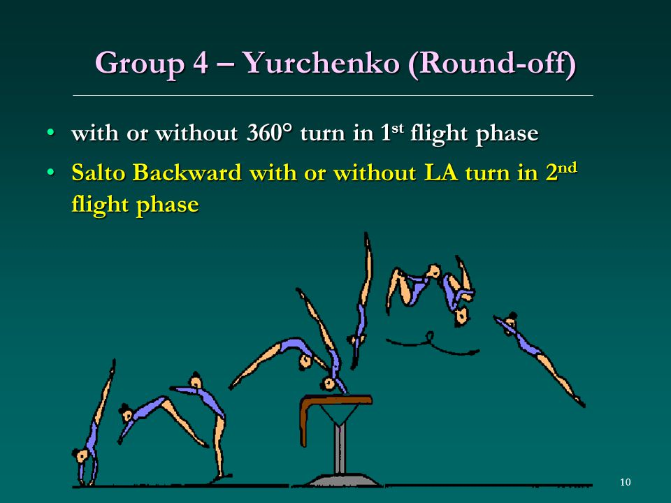 10 Group 4 – Yurchenko (Round-off) with or without 360° turn in 1 st flight phasewith or without 360° turn in 1 st flight phase Salto Backward with or without LA turn in 2 nd flight phaseSalto Backward with or without LA turn in 2 nd flight phase