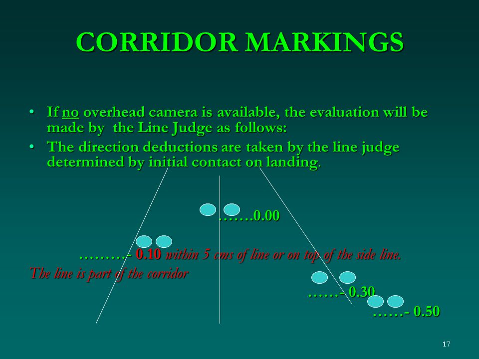 17 CORRIDOR MARKINGS If no overhead camera is available, the evaluation will be made by the Line Judge as follows:If no overhead camera is available, the evaluation will be made by the Line Judge as follows: The direction deductions are taken by the line judge determined by initial contact on landing.The direction deductions are taken by the line judge determined by initial contact on landing.…….0.00 ………- 0.10 within 5 cms of line or on top of the side line.