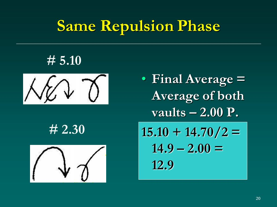 20 Same Repulsion Phase Final Average = Average of both vaults – 2.00 P.
