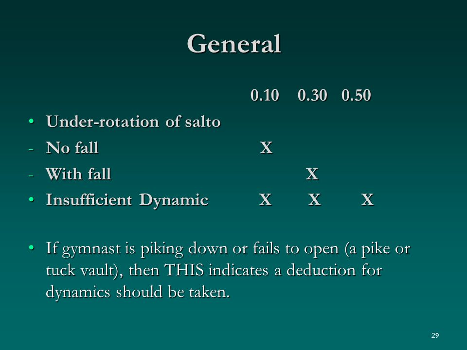 29 General 0.10 0.30 0.50 0.10 0.30 0.50 Under-rotation of saltoUnder-rotation of salto -No fall X -With fall X Insufficient Dynamic X X XInsufficient Dynamic X X X If gymnast is piking down or fails to open (a pike or tuck vault), then THIS indicates a deduction for dynamics should be taken.If gymnast is piking down or fails to open (a pike or tuck vault), then THIS indicates a deduction for dynamics should be taken.