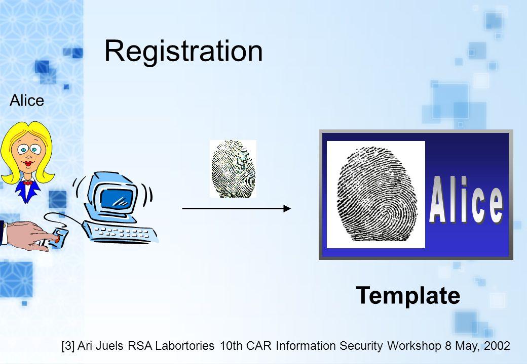 Registration Template Alice [3] Ari Juels RSA Labortories 10th CAR Information Security Workshop 8 May, 2002