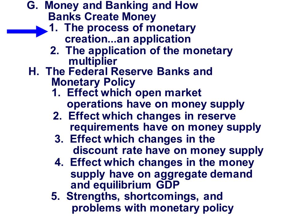 G. Money and Banking and How Banks Create Money 1.