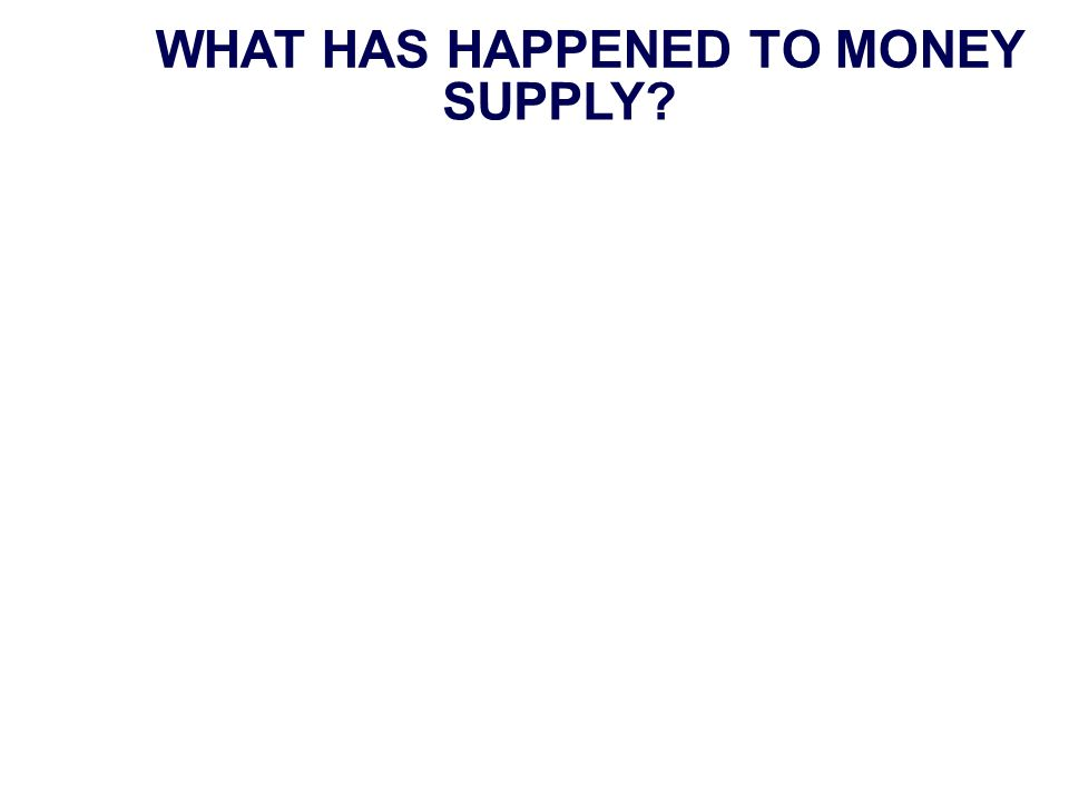 WHAT HAS HAPPENED TO MONEY SUPPLY