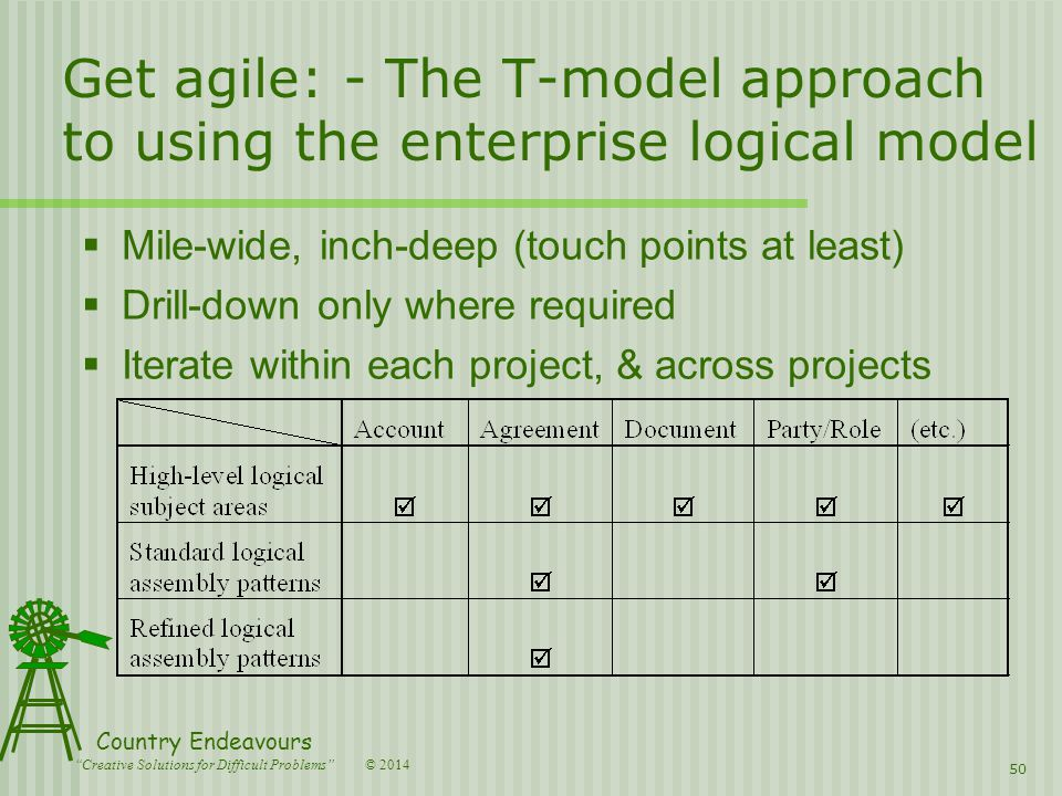 © 2014 Country Endeavours Creative Solutions for Difficult Problems Get agile: - The T-model approach to using the enterprise logical model  Mile-wide, inch-deep (touch points at least)  Drill-down only where required  Iterate within each project, & across projects 50