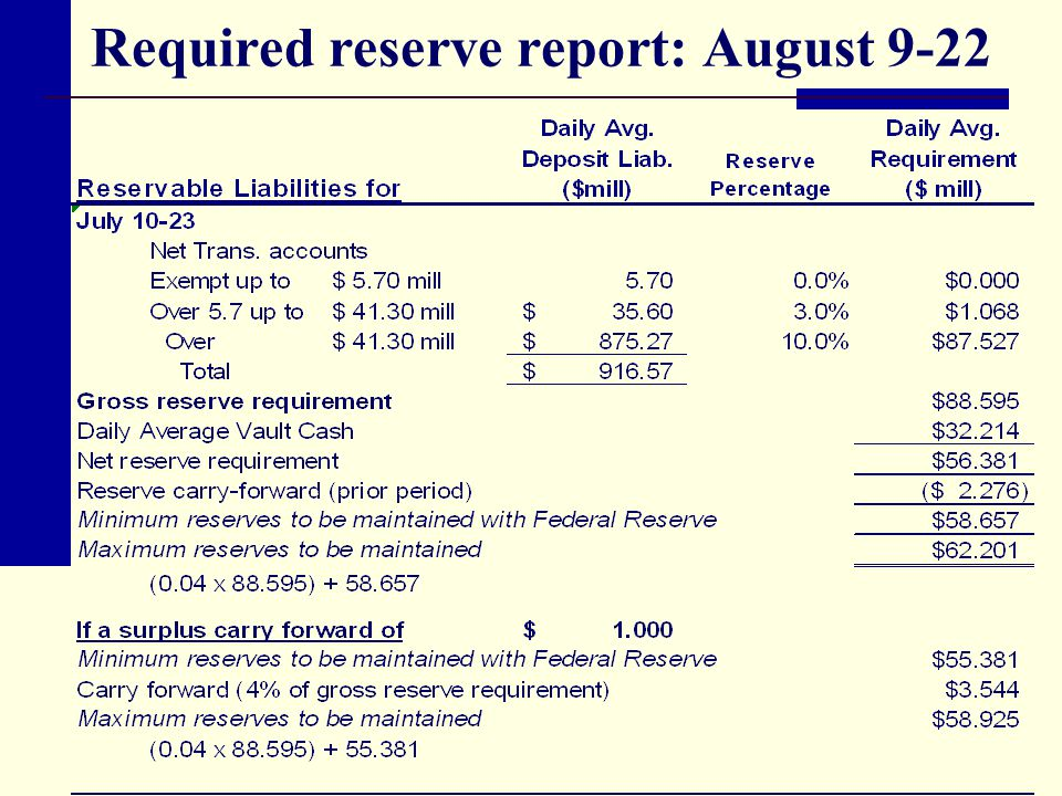 Required reserve report: August 9-22