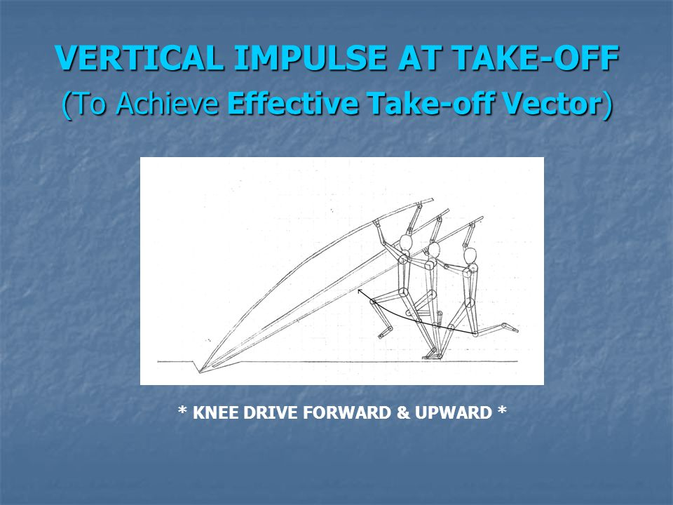 VERTICAL IMPULSE AT TAKE-OFF (To Achieve Effective Take-off Vector) * KNEE DRIVE FORWARD & UPWARD *