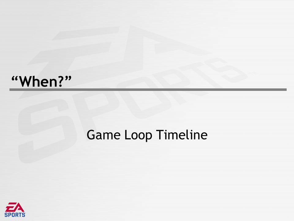 When? Game Loop Timeline