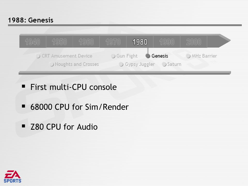 1988: Genesis  First multi-CPU console  68000 CPU for Sim/Render  Z80 CPU for Audio CRT Amusement Device Gypsy Juggler Genesis Saturn MHz Barrier Noughts and Crosses Gun Fight