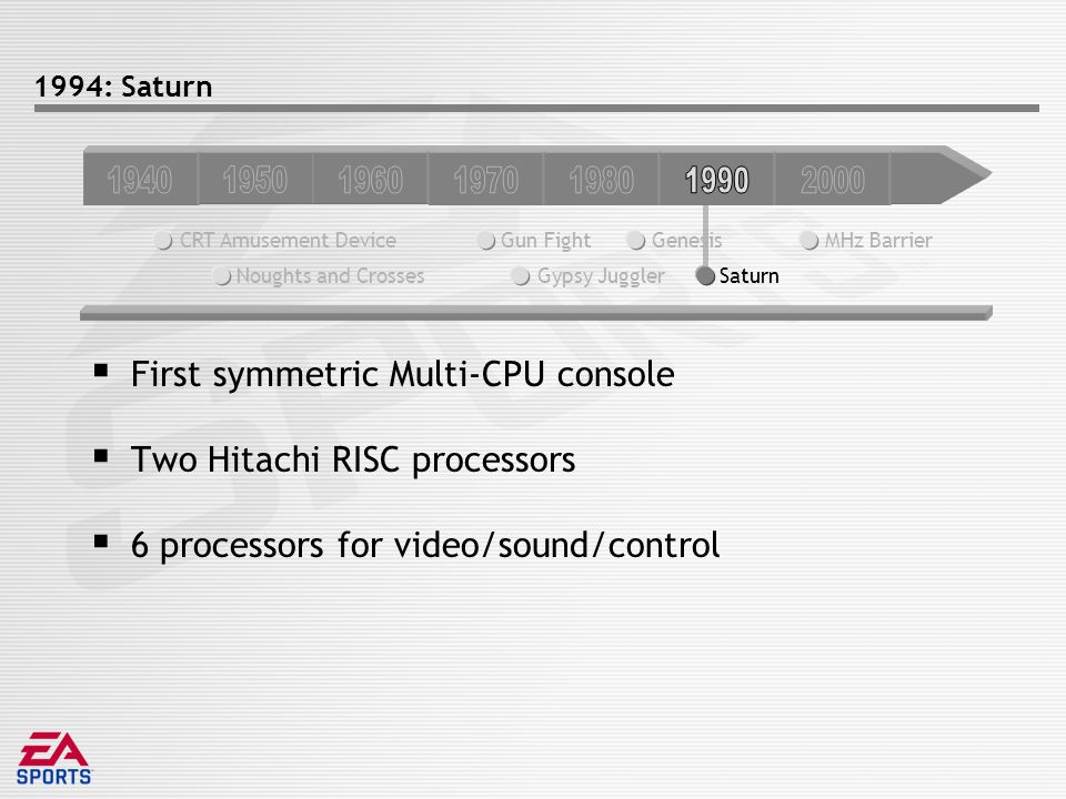 1994: Saturn  First symmetric Multi-CPU console  Two Hitachi RISC processors  6 processors for video/sound/control CRT Amusement Device Gypsy Juggler Genesis Saturn MHz Barrier Noughts and Crosses Gun Fight