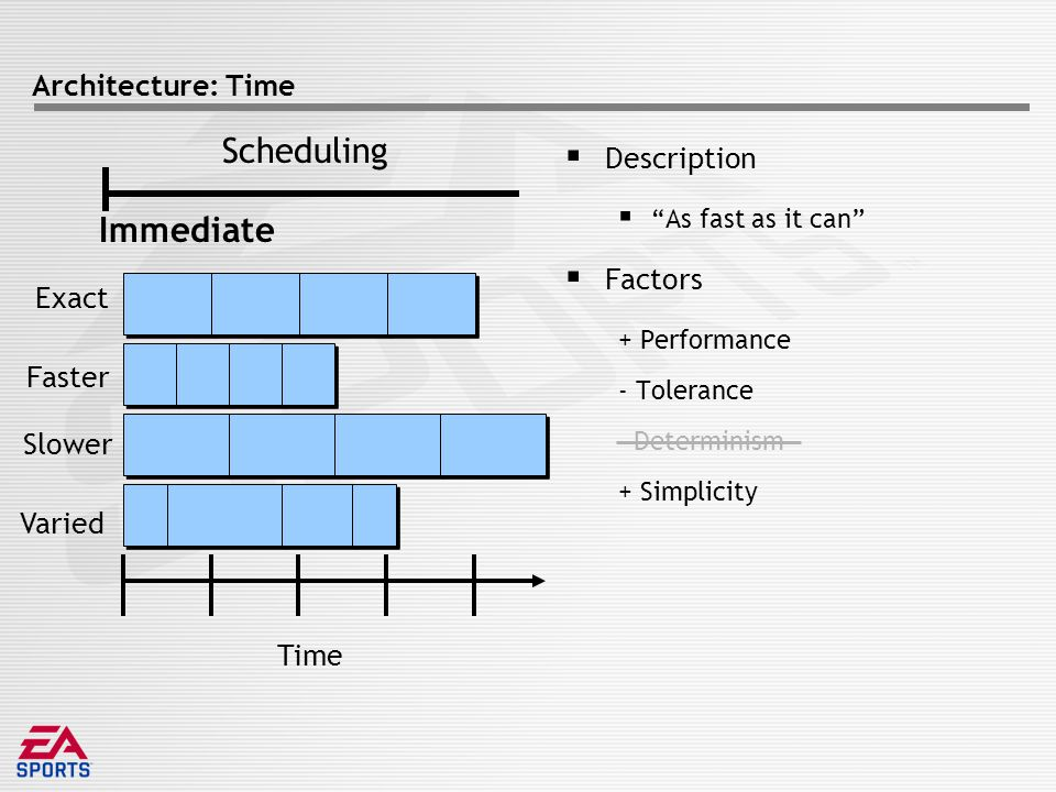 Architecture: Time  Description  As fast as it can  Factors + Performance - Tolerance Determinism + Simplicity Time Exact Faster Slower Varied Scheduling Immediate