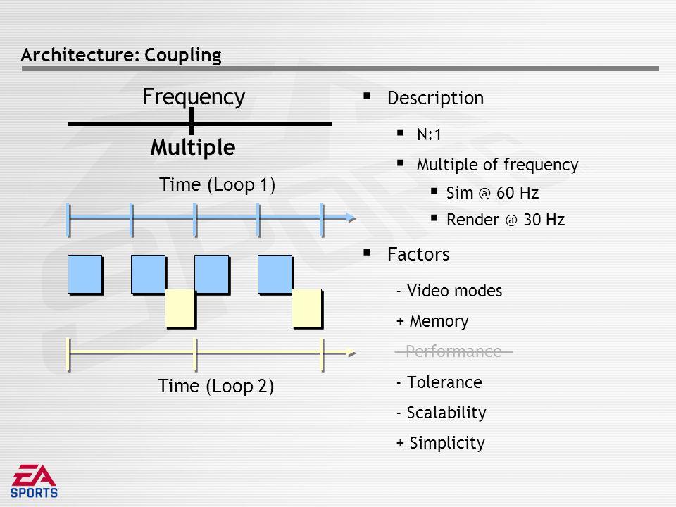 Architecture: Coupling  Description  N:1  Multiple of frequency  Sim @ 60 Hz  Render @ 30 Hz  Factors - Video modes + Memory Performance - Tolerance - Scalability + Simplicity Time (Loop 2) Time (Loop 1) Frequency Multiple
