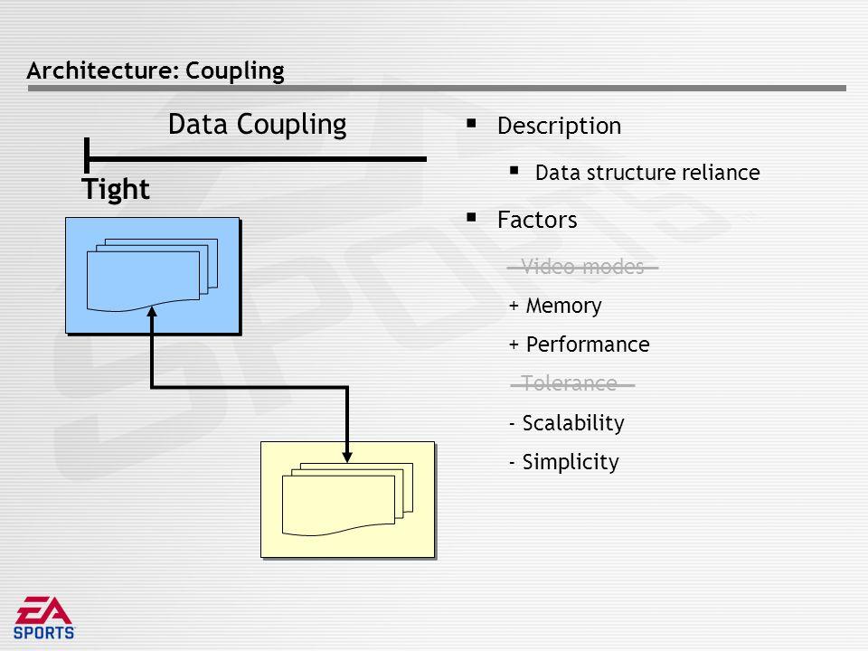 Architecture: Coupling  Description  Data structure reliance  Factors Video modes + Memory + Performance Tolerance - Scalability - Simplicity Data Coupling Tight