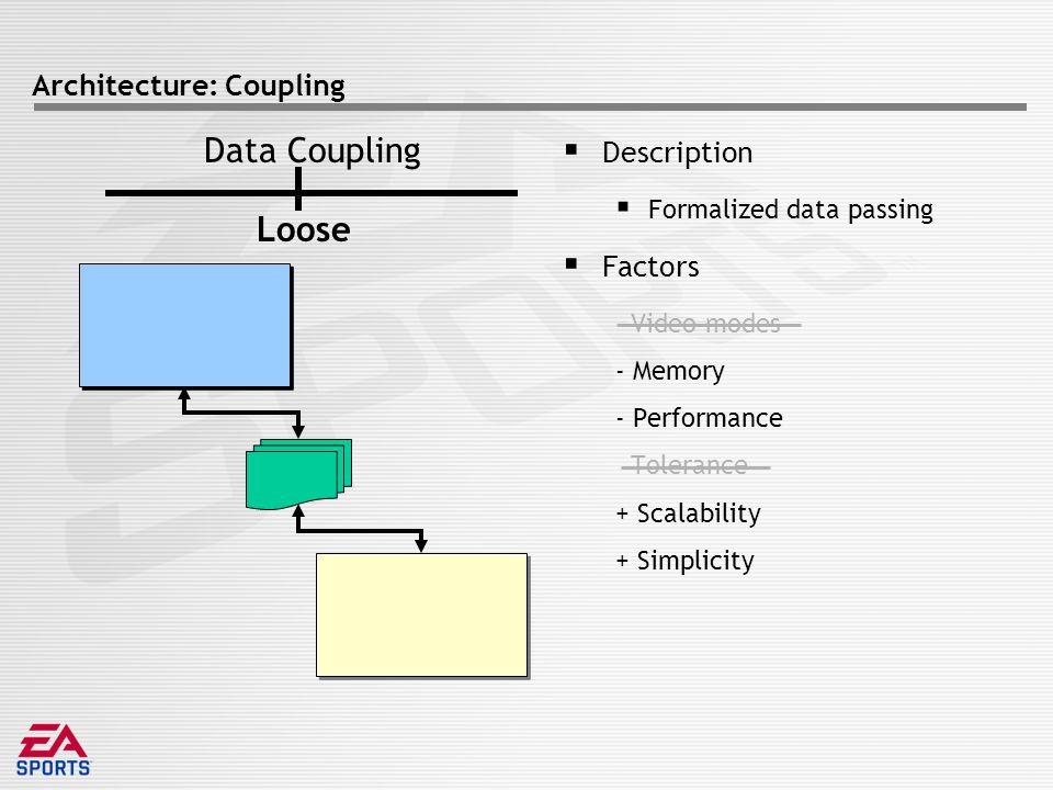 Architecture: Coupling  Description  Formalized data passing  Factors Video modes - Memory - Performance Tolerance + Scalability + Simplicity Data Coupling Loose