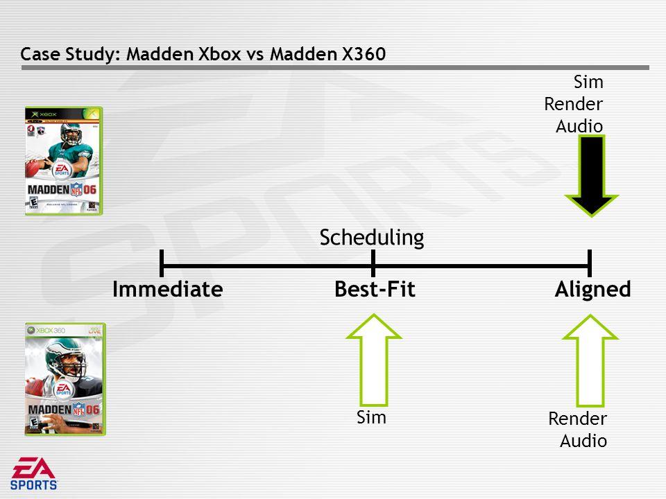 Case Study: Madden Xbox vs Madden X360 Sim Render Audio Render Audio Sim Scheduling ImmediateBest-FitAligned