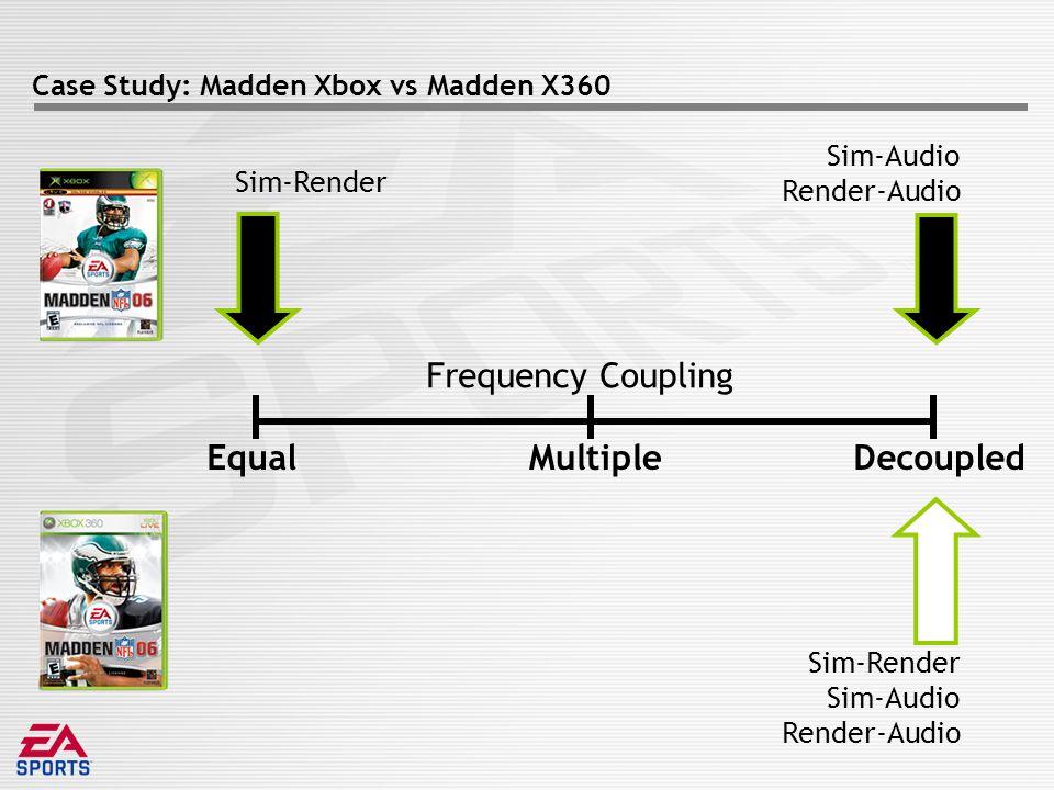 Case Study: Madden Xbox vs Madden X360 Sim-Render Sim-Audio Render-Audio Sim-Audio Render-Audio Frequency Coupling EqualMultipleDecoupled