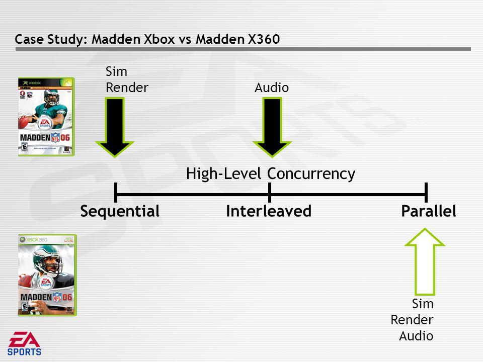 Case Study: Madden Xbox vs Madden X360 Sim Render Audio Sim Render Audio High-Level Concurrency SequentialInterleavedParallel