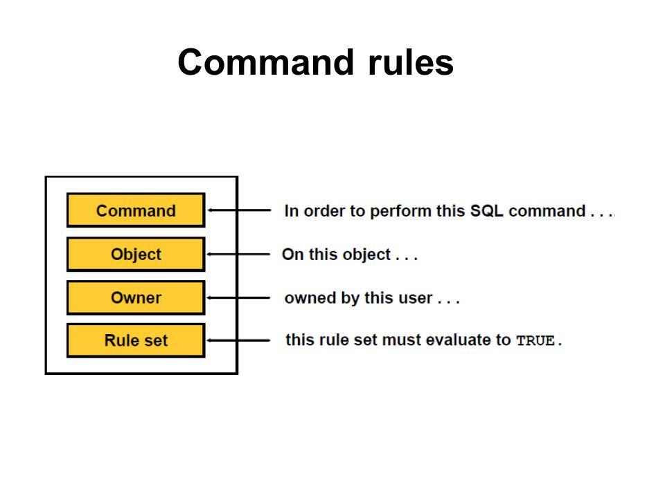 Command rules