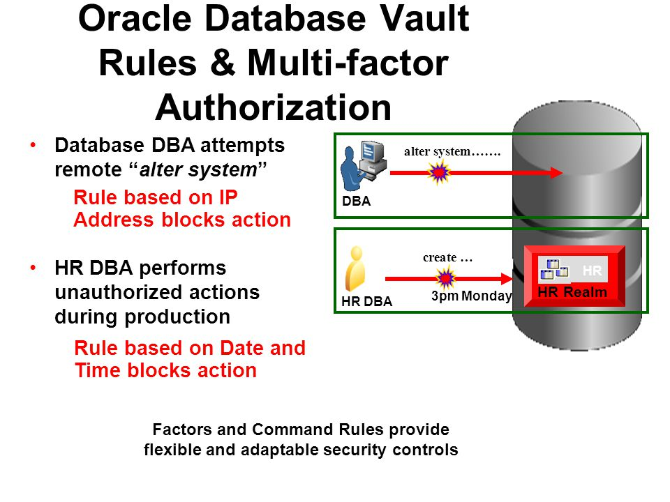"""Oracle Database Vault Rules & Multi-factor Authorization DBA HR DBA HR Database DBA attempts remote """"alter system"""" alter system……. Rule based on IP Ad"""