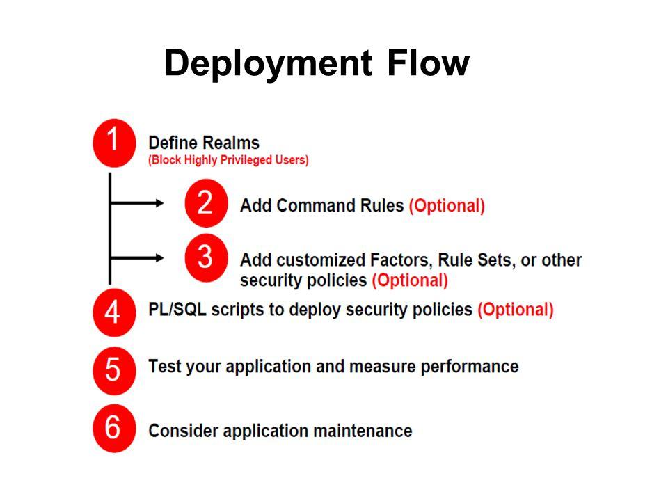Deployment Flow