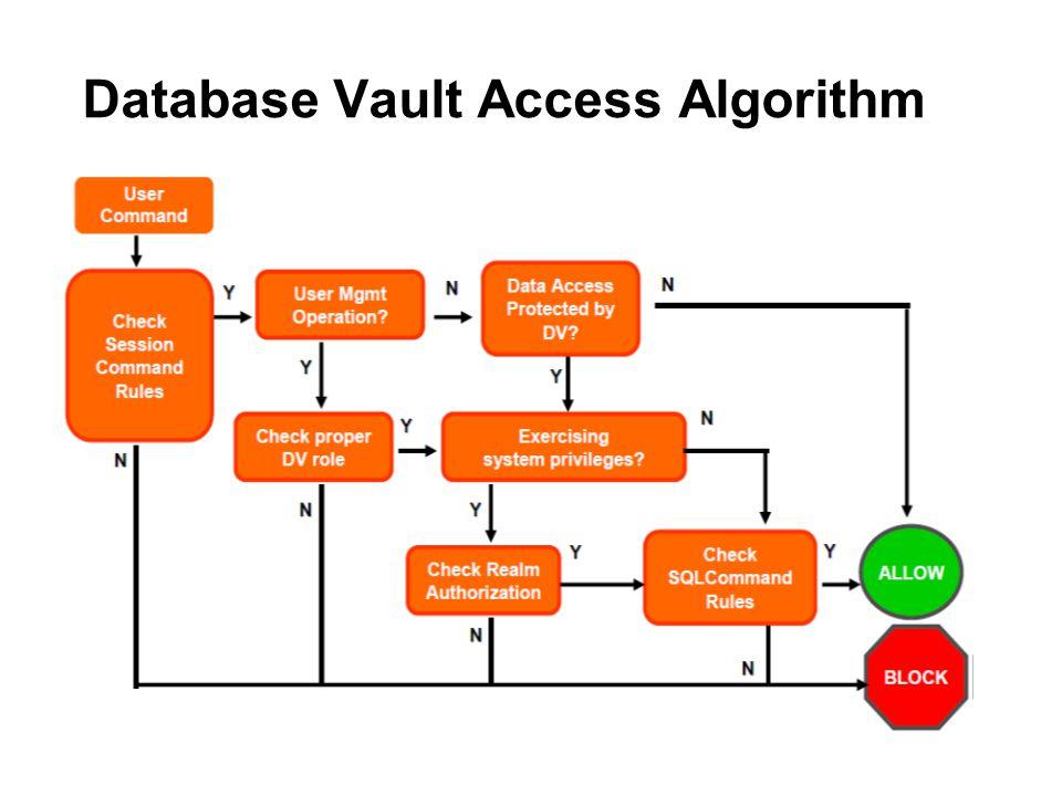 Database Vault Access Algorithm