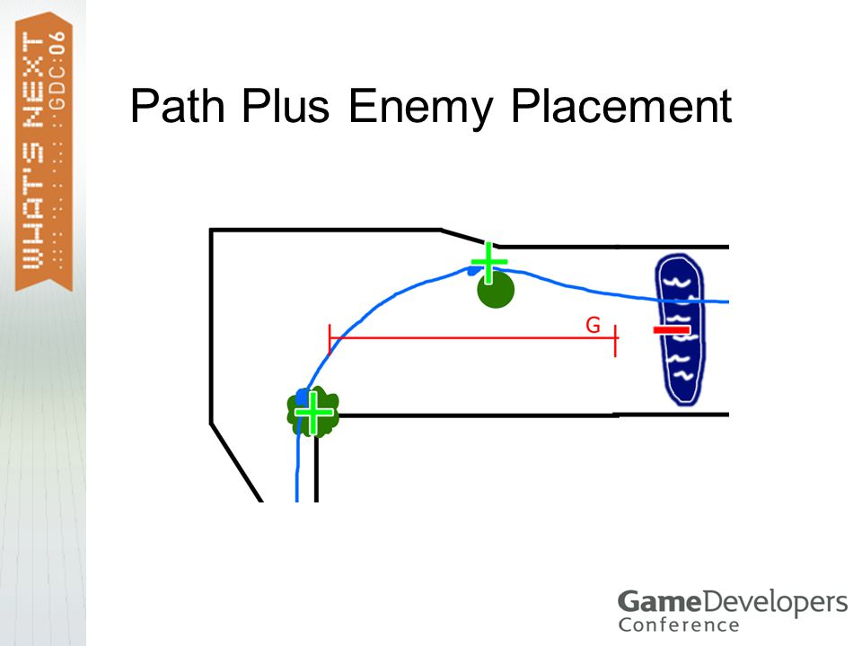 Path Plus Enemy Placement