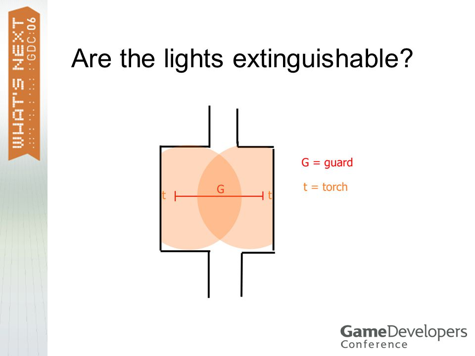 Are the lights extinguishable