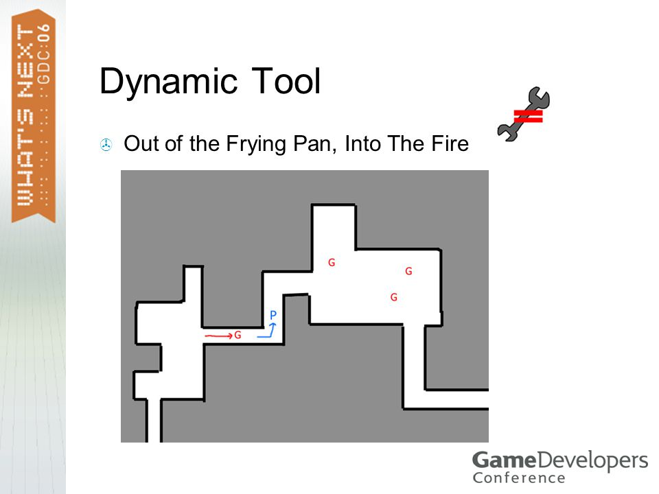 Dynamic Tool  Out of the Frying Pan, Into The Fire