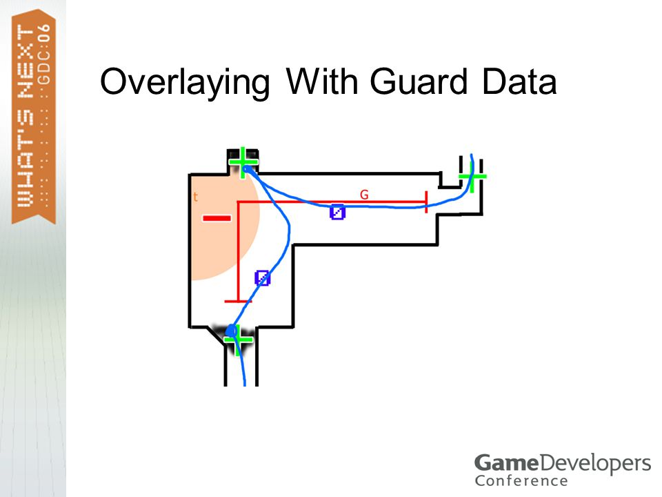 Overlaying With Guard Data