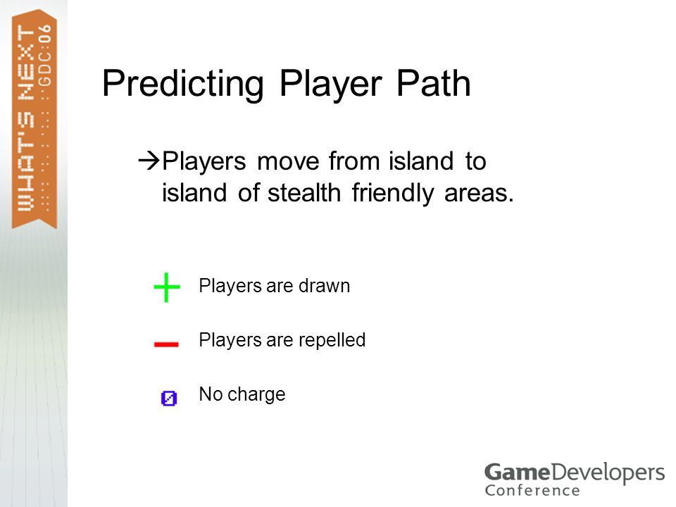 Predicting Player Path Players are drawn Players are repelled No charge  Players move from island to island of stealth friendly areas.