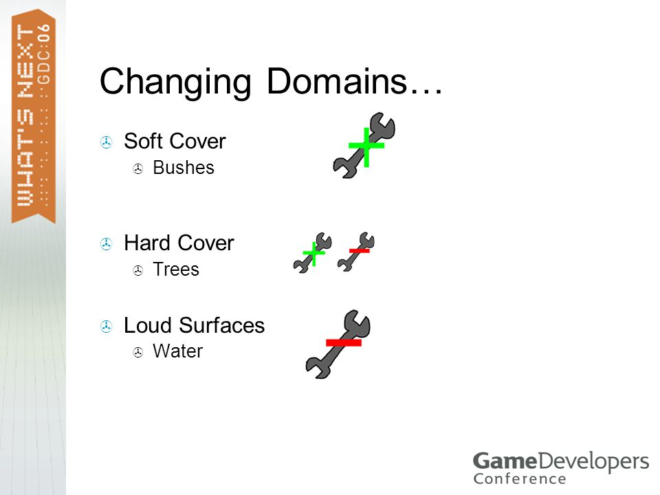 Changing Domains…  Soft Cover  Bushes  Hard Cover  Trees  Loud Surfaces  Water