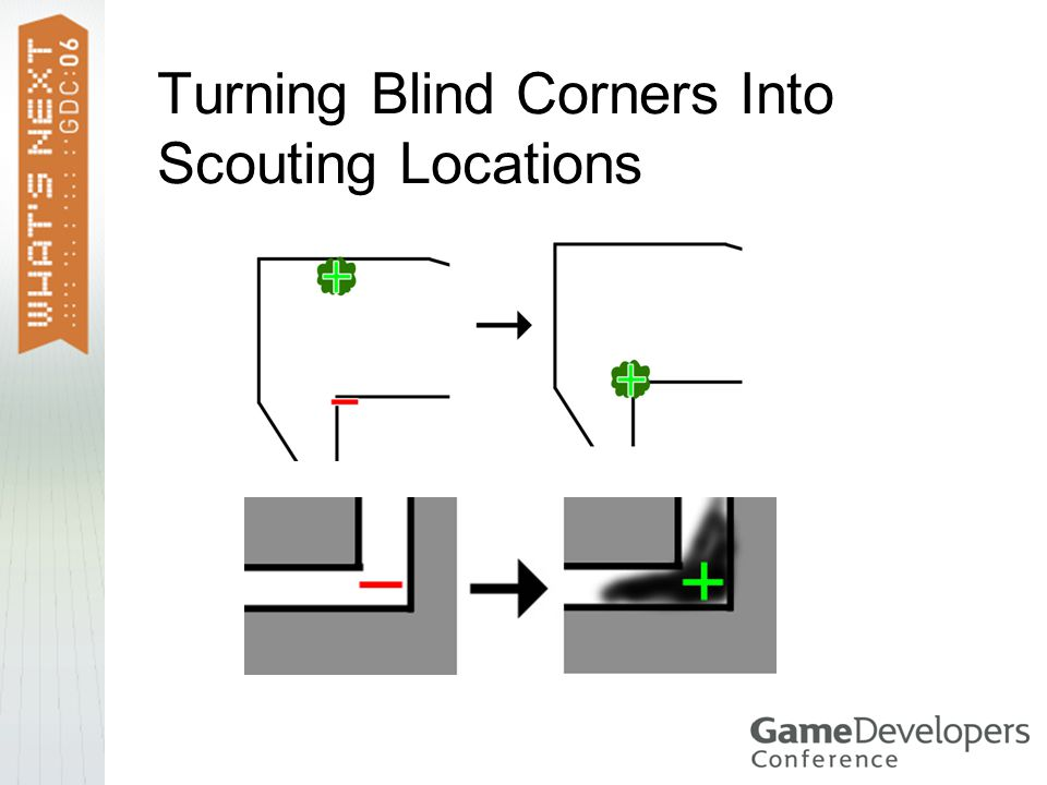 Turning Blind Corners Into Scouting Locations