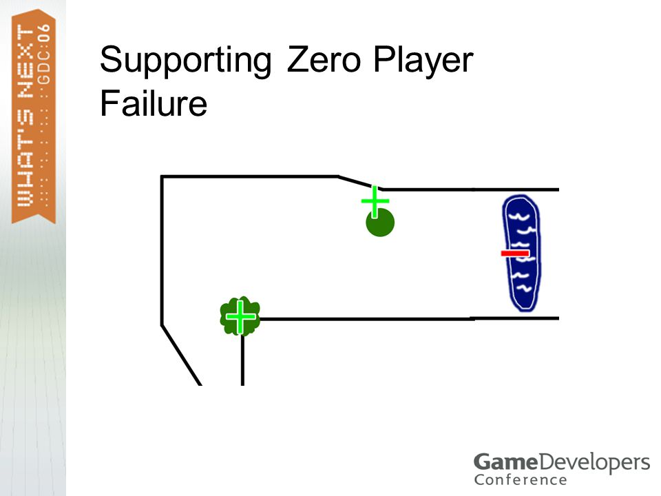 Supporting Zero Player Failure
