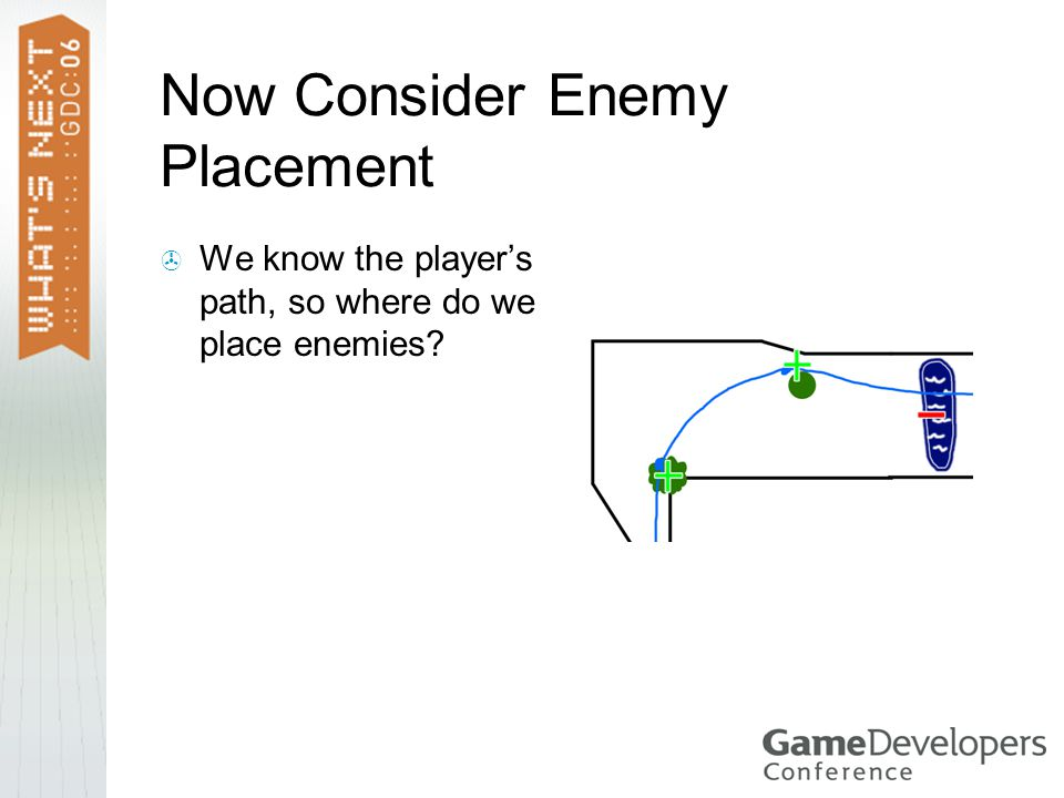 Now Consider Enemy Placement  We know the player's path, so where do we place enemies