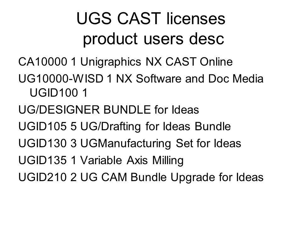 UGS CAST licenses product users desc CA10000 1 Unigraphics NX CAST Online UG10000-WISD 1 NX Software and Doc Media UGID100 1 UG/DESIGNER BUNDLE for Ideas UGID105 5 UG/Drafting for Ideas Bundle UGID130 3 UGManufacturing Set for Ideas UGID135 1 Variable Axis Milling UGID210 2 UG CAM Bundle Upgrade for Ideas