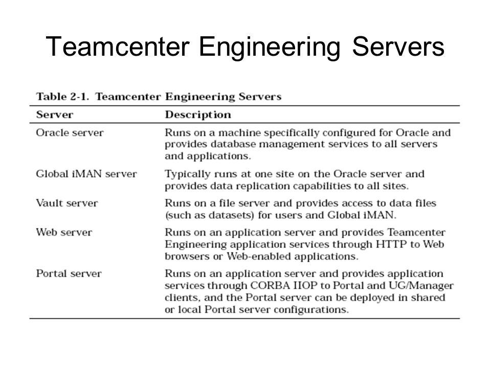 Teamcenter Engineering Servers