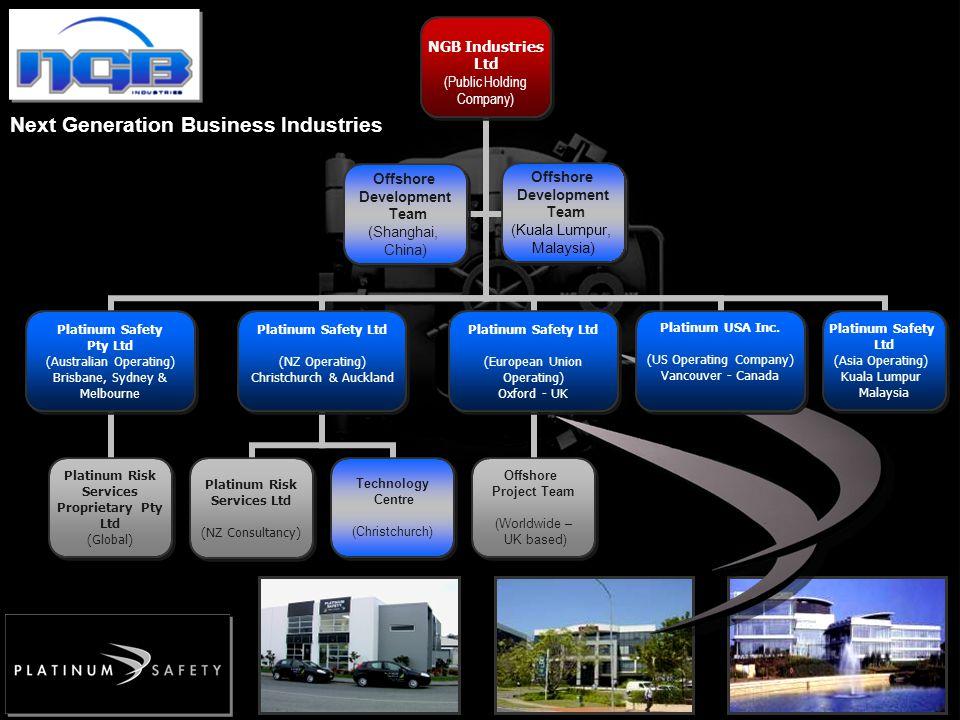 Next Generation Business Industries Offshore Development Team (Kuala Lumpur, Malaysia) Offshore Development Team (Kuala Lumpur, Malaysia)
