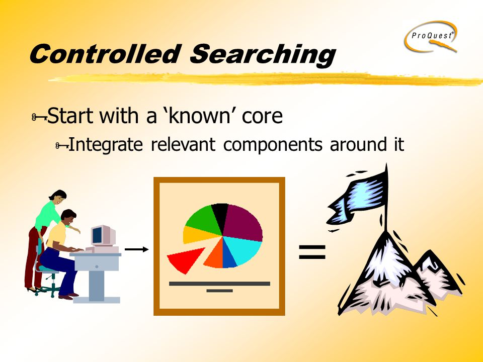 Controlled Searching  Start with a 'known' core  Integrate relevant components around it =