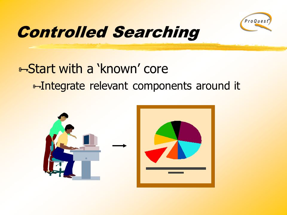 Controlled Searching  Start with a 'known' core  Integrate relevant components around it