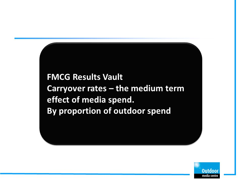 FMCG Results Vault Carryover rates – the medium term effect of media spend. By proportion of outdoor spend FMCG Results Vault Carryover rates – the me