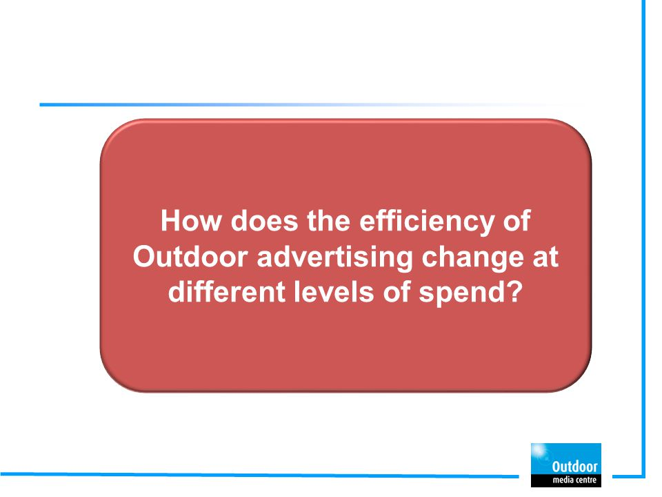 How does the efficiency of Outdoor advertising change at different levels of spend?